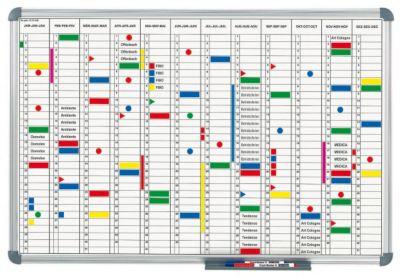 Plantafel - Jahresplaner, Ansicht 12 Monate