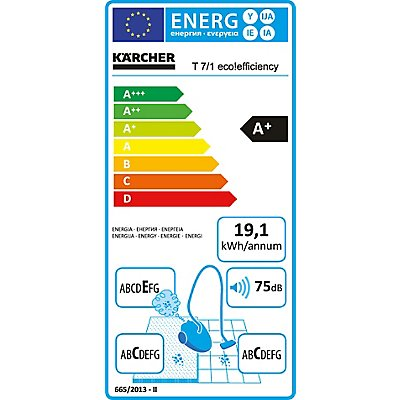 Kärcher Trockensauger T 7/1 eco!efficiency - LxBxH 350 x 310 x 340 mm, Behälterinhalt 7 l