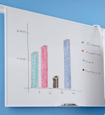 Magnettafel für Doppel-Schienensystem - Höhe 900 mm