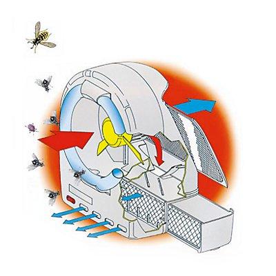 Insektenfänger - für Gewerbe und Industrie, Gewicht 2,3 kg