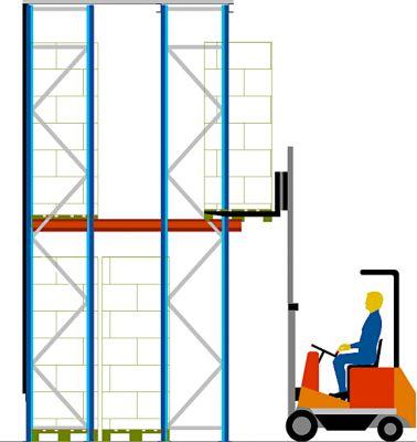 Einfahrregal - Regaltiefe 2590 mm, 3 Paletten tief
