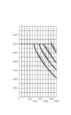 Weitspannregal-Stützrahmen, verzinkt - Rahmenhöhe 2500 mm