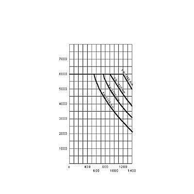 Weitspannregal, mit verzinkten Stahlböden, Höhe 2500 mm - Tiefe 800 mm, Traversenlänge 2200 mm