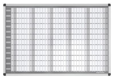 magnetoplan® Jahresplaner-Set MANAGER - permanent, Typ CC - BxH 920 x 625 mm