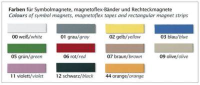 magnetoplan® magnetoflex®-Band - Rollenlänge 1000 mm, Breite 10 mm, VE 10 Rollen