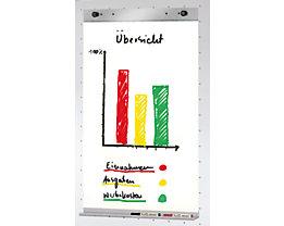 Flipchart-Ergänzungsset - für Stellwand METROPOL - Set Spannelement / Stiftablageleiste