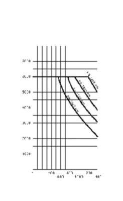 Weitspannregal, mit verzinkten Stahlböden, Höhe 3000 mm - Tiefe 600 mm, Traversenlänge 2200 mm