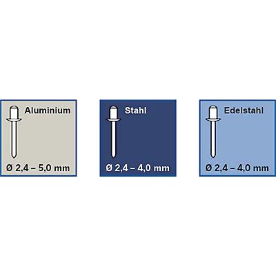 PROJAHN | Profi Blindnietvorsatz-Adapter für Bohrmaschinen und Akkuschrauber 2,4 - 5,0 mm